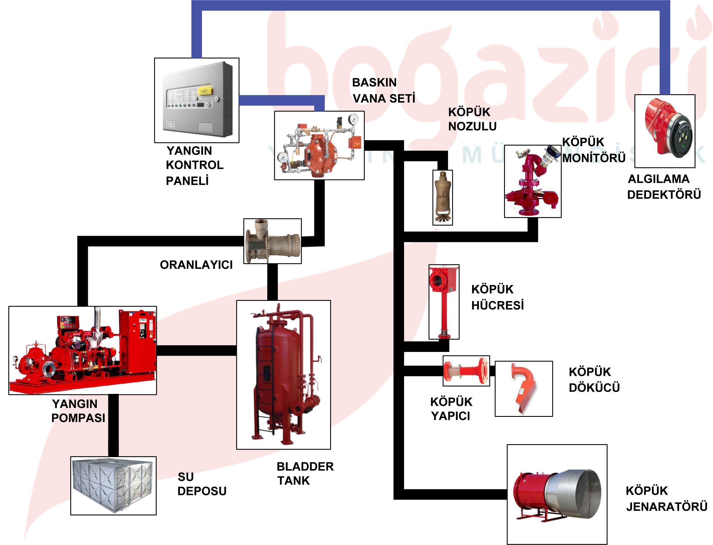kopuk_diagram